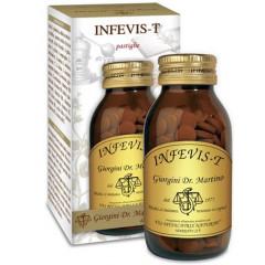 INFEVIS T 180 PASTIGLIE